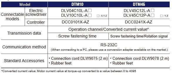 5.3 mm ID Nitto Kohki TD00361 Vacuum Pickup Sleeve DLS2133 6.5 mm OD